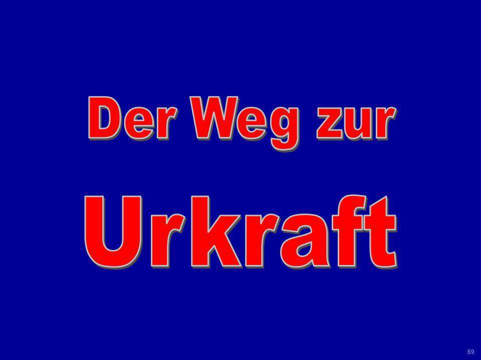 Der Weg zur Urkraft Universität Leipzig Kolloquium 8 Juni 04