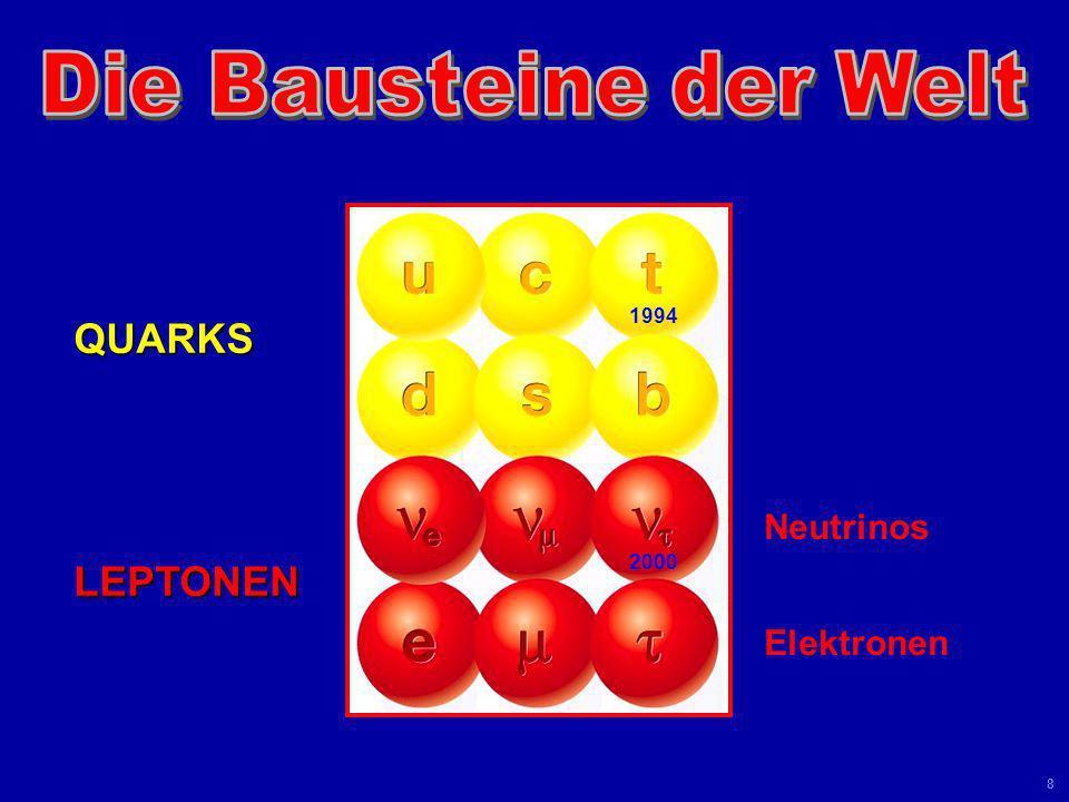 QUARKS LEPTONEN Neutrinos Elektronen Die Bausteine der Welt 1994 2000