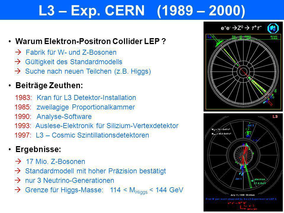 L3 – Exp. CERN (1989 – 2000) Warum Elektron-Positron Collider LEP