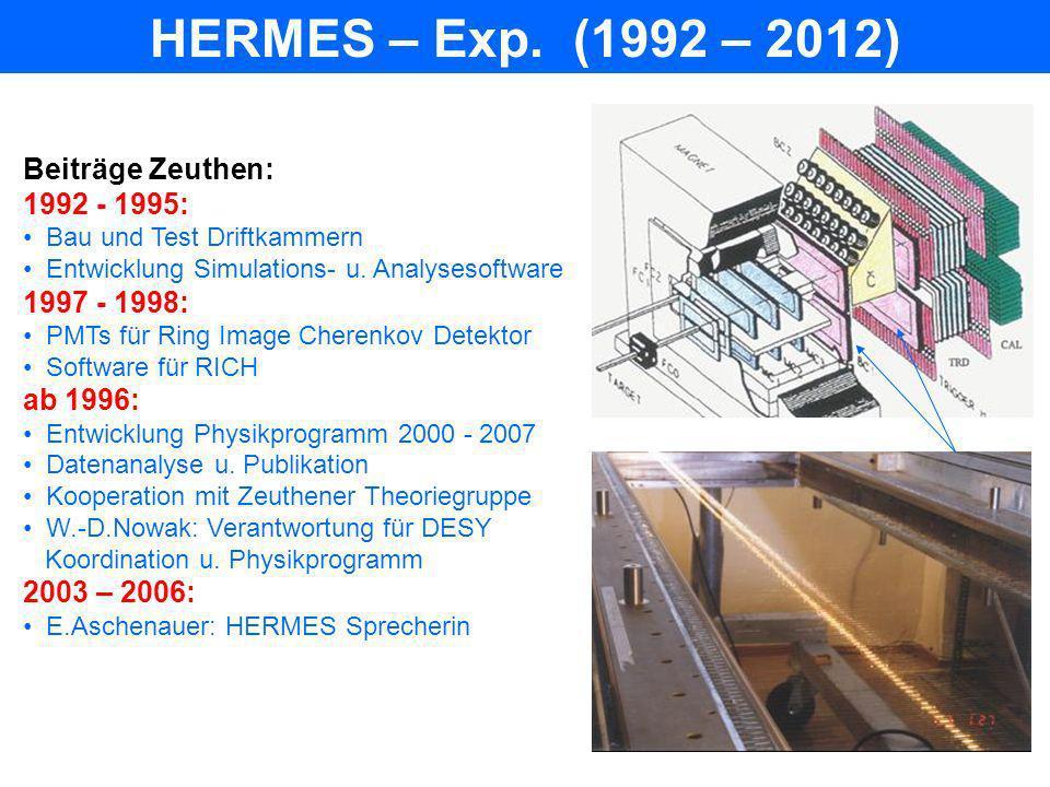 HERMES – Exp. (1992 – 2012) Beiträge Zeuthen: 1992 - 1995: