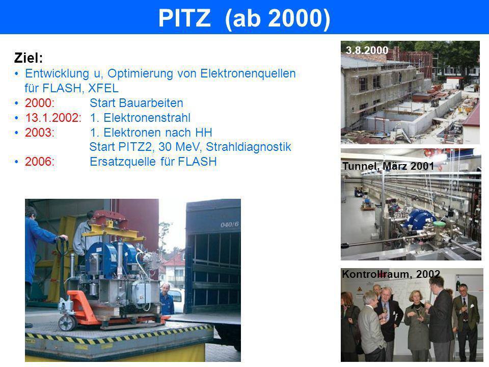 PITZ (ab 2000) Ziel: Entwicklung u, Optimierung von Elektronenquellen