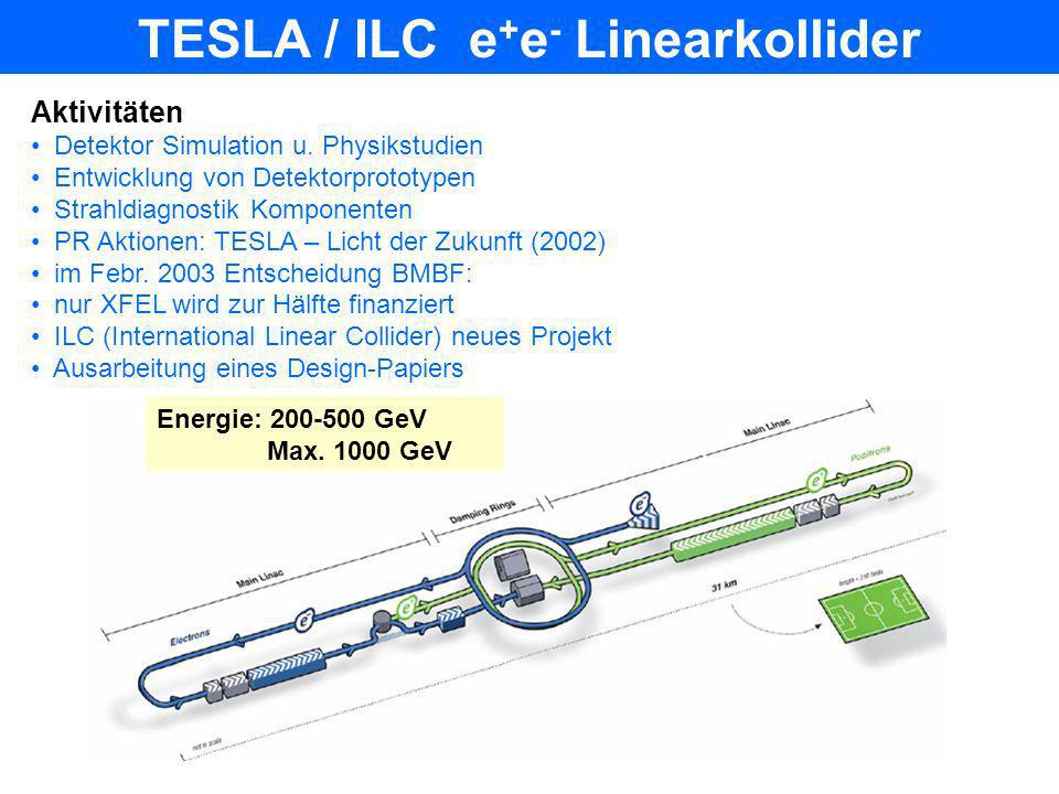 TESLA / ILC e+e- Linearkollider