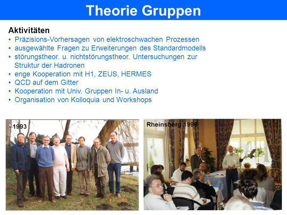 Theorie Gruppen Aktivitäten