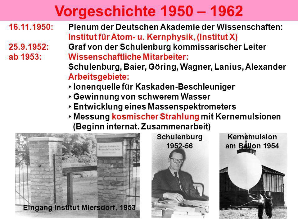 Vorgeschichte 1950 – 1962 16.11.1950: Plenum der Deutschen Akademie der Wissenschaften: Institut für Atom- u. Kernphysik, (Institut X)
