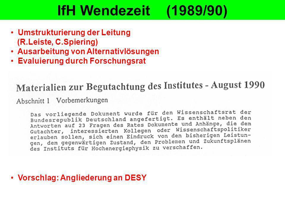 IfH Wendezeit (1989/90) Umstrukturierung der Leitung