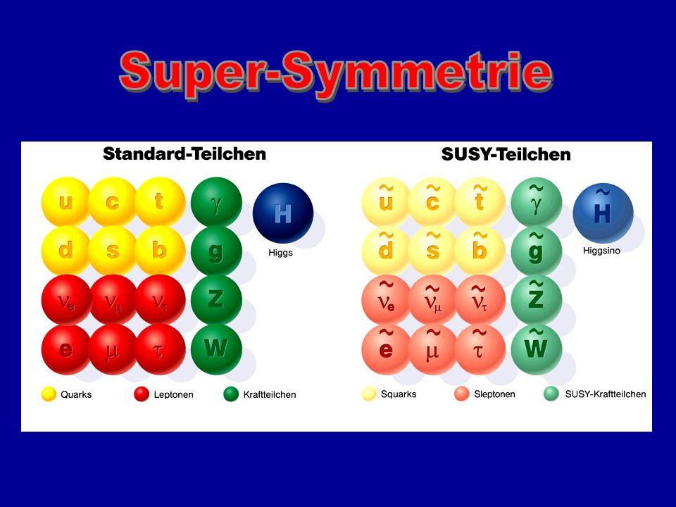 Super-Symmetrie