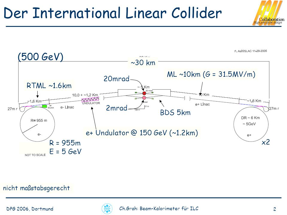 Der International Linear Collider