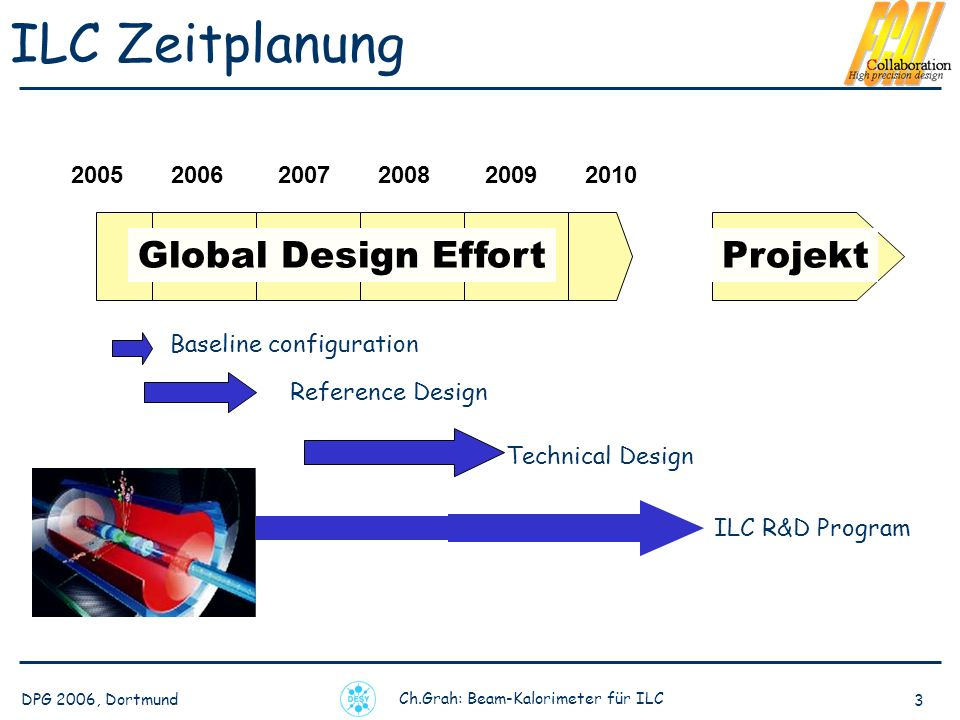 ILC Zeitplanung Global Design Effort Projekt
