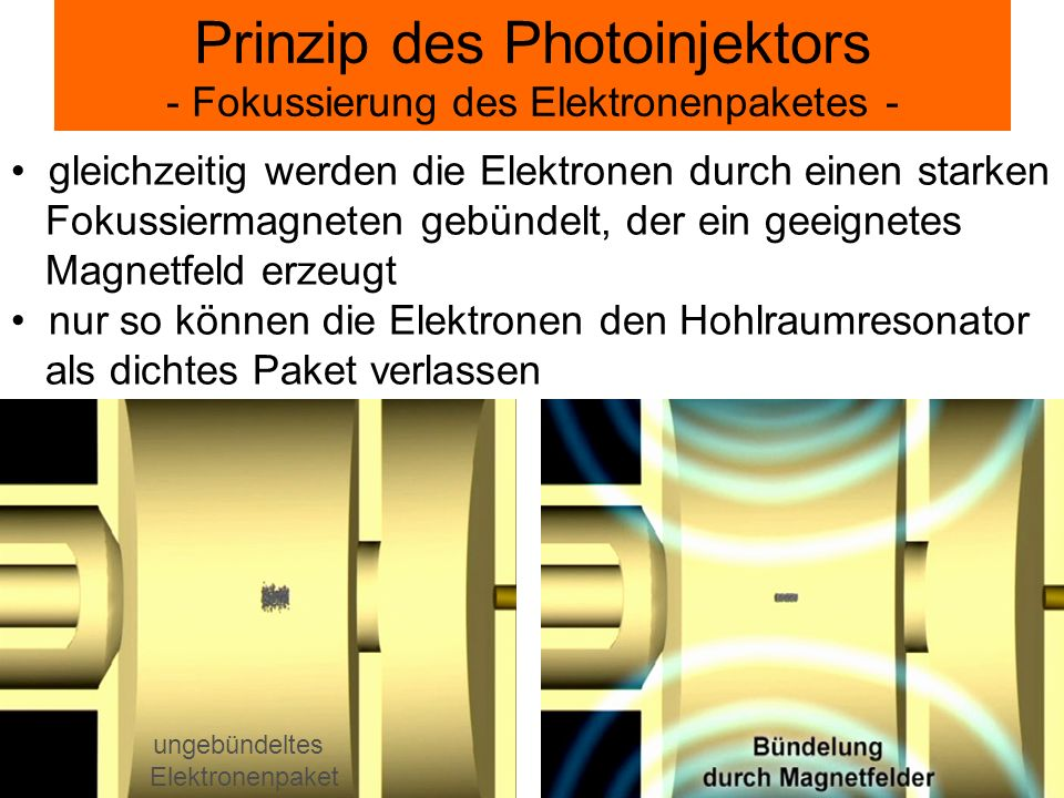 Prinzip des Photoinjektors - Fokussierung des Elektronenpaketes -