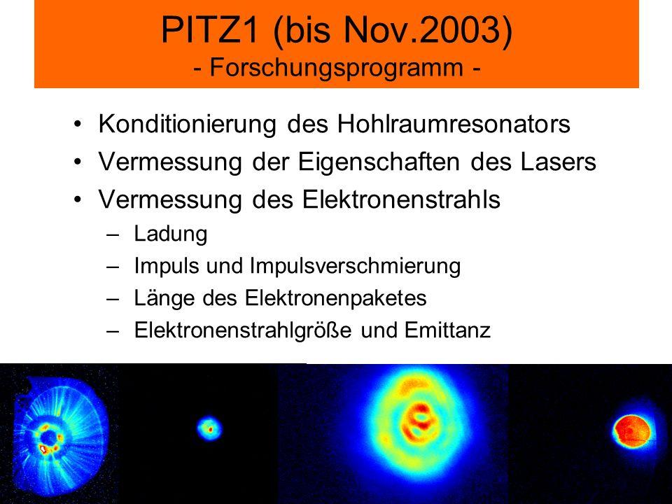 PITZ1 (bis Nov.2003) - Forschungsprogramm -