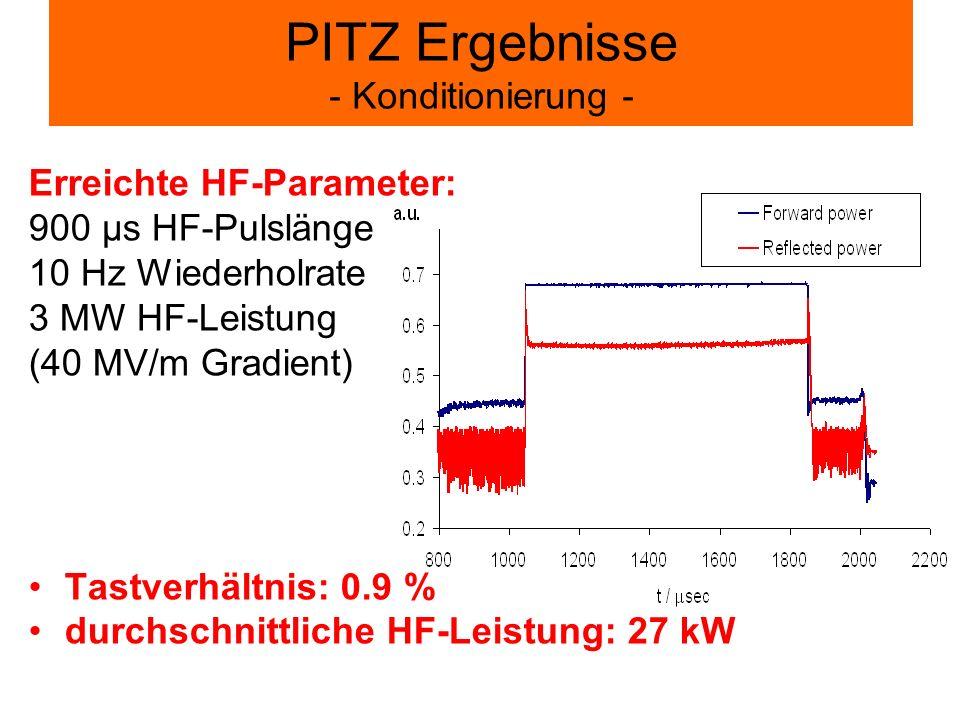 PITZ Ergebnisse - Konditionierung -