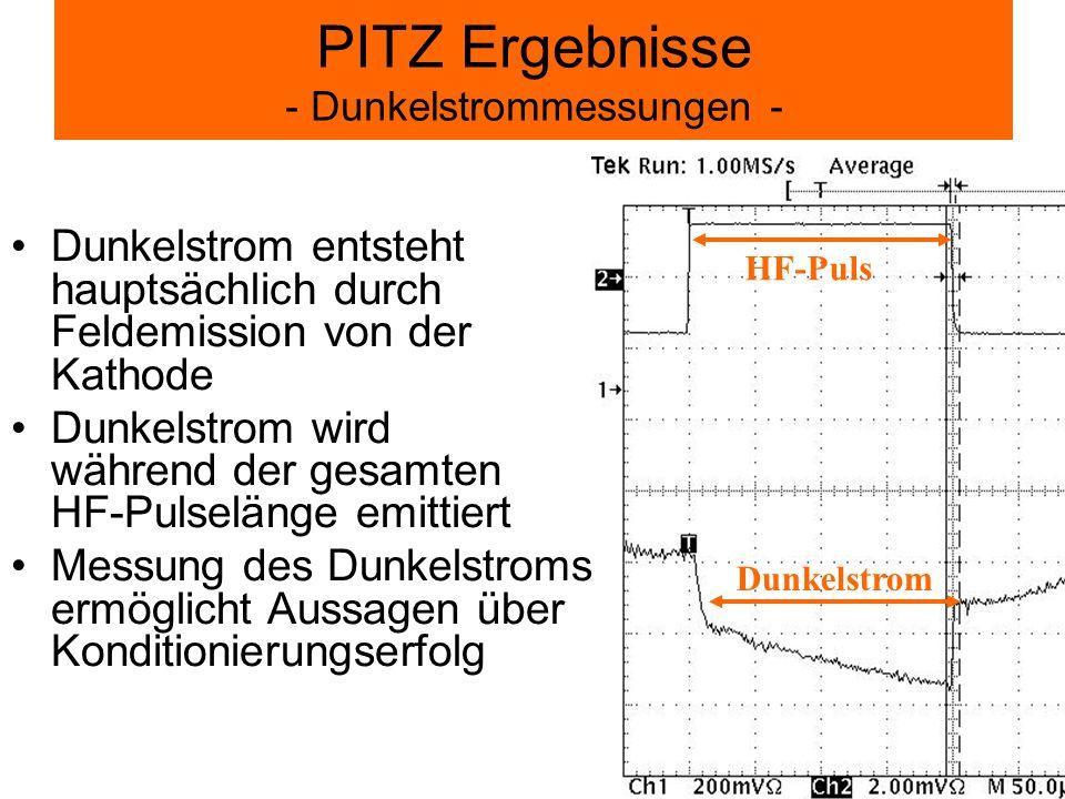 PITZ Ergebnisse - Dunkelstrommessungen -