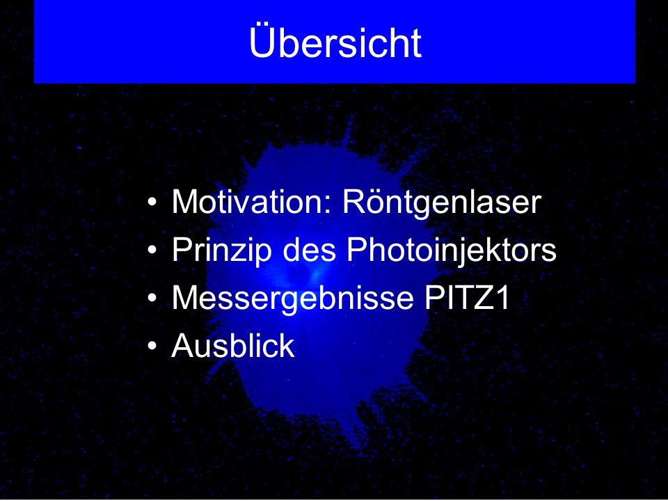 Übersicht Motivation: Röntgenlaser Prinzip des Photoinjektors