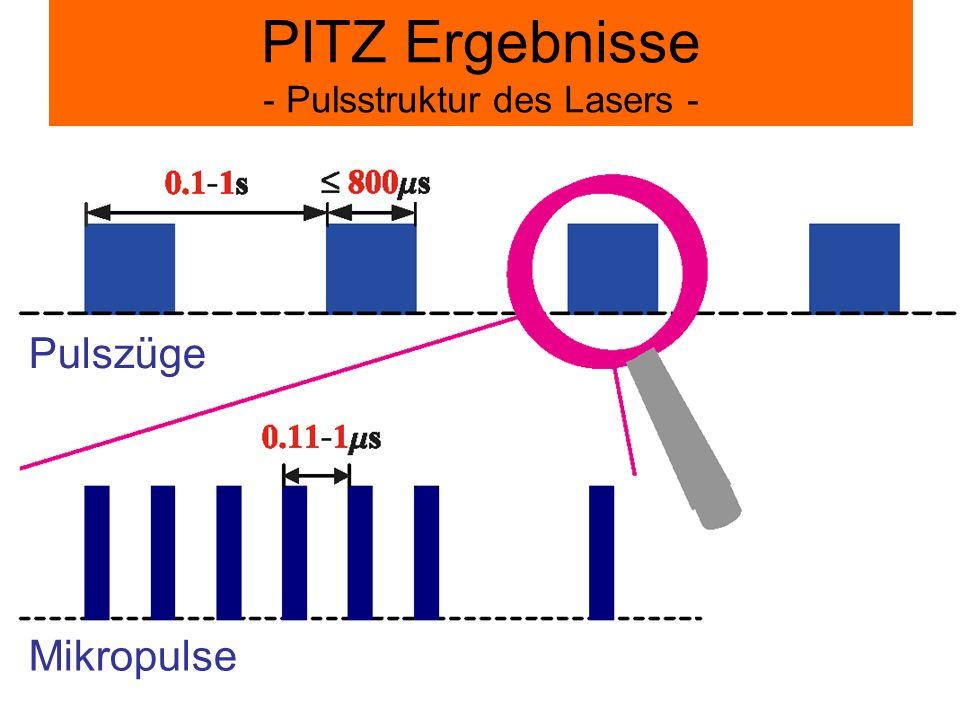 PITZ Ergebnisse - Pulsstruktur des Lasers -