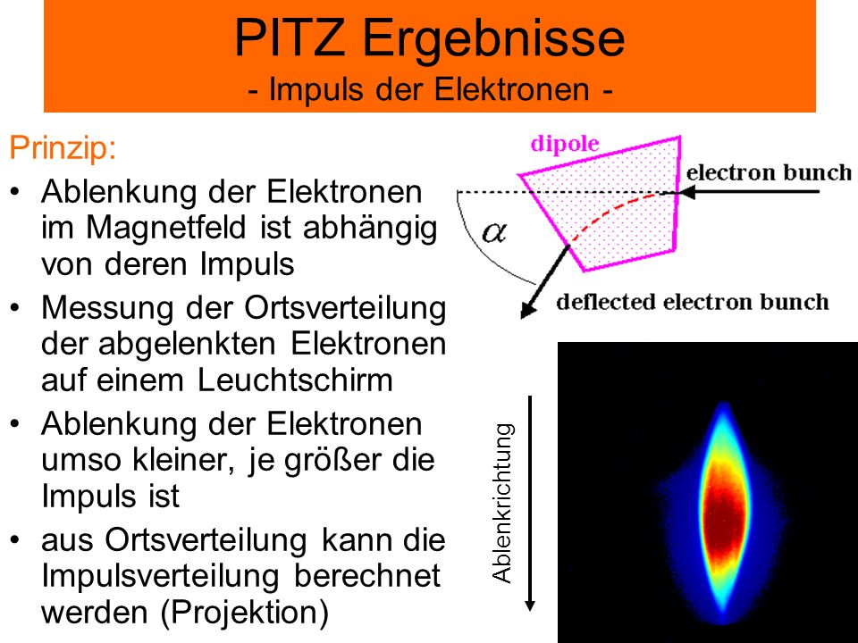 PITZ Ergebnisse - Impuls der Elektronen -