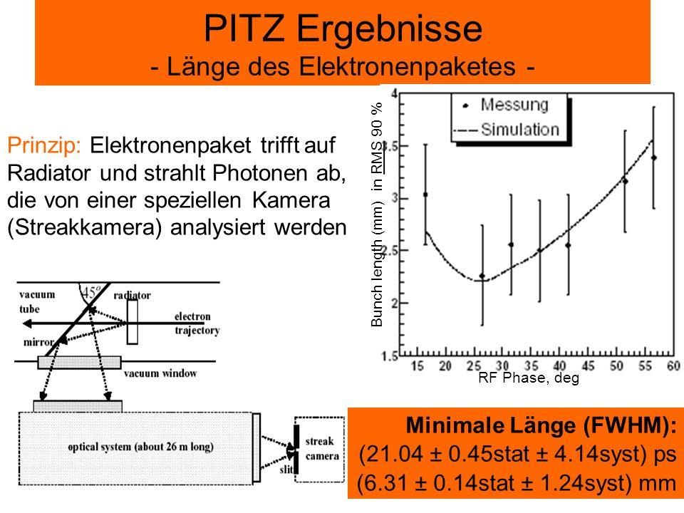 PITZ Ergebnisse - Länge des Elektronenpaketes -