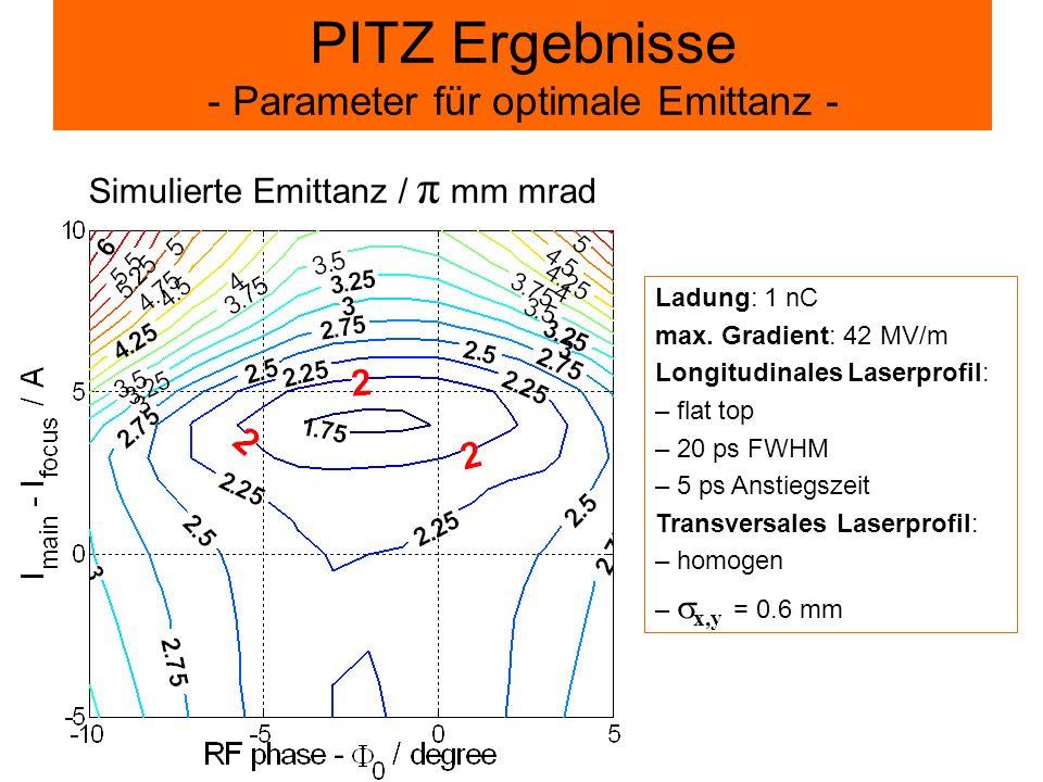 PITZ Ergebnisse - Parameter für optimale Emittanz -