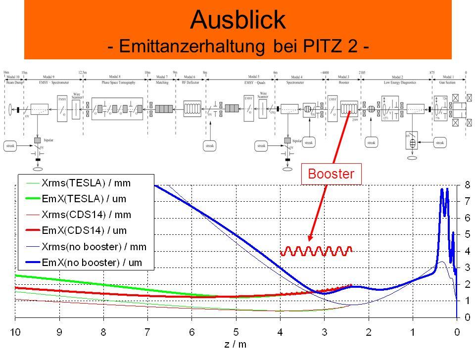 Ausblick - Emittanzerhaltung bei PITZ 2 -