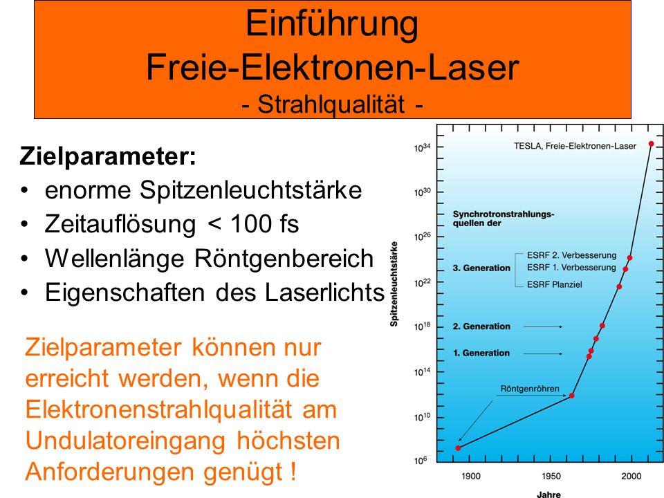 Einführung Freie-Elektronen-Laser - Strahlqualität -