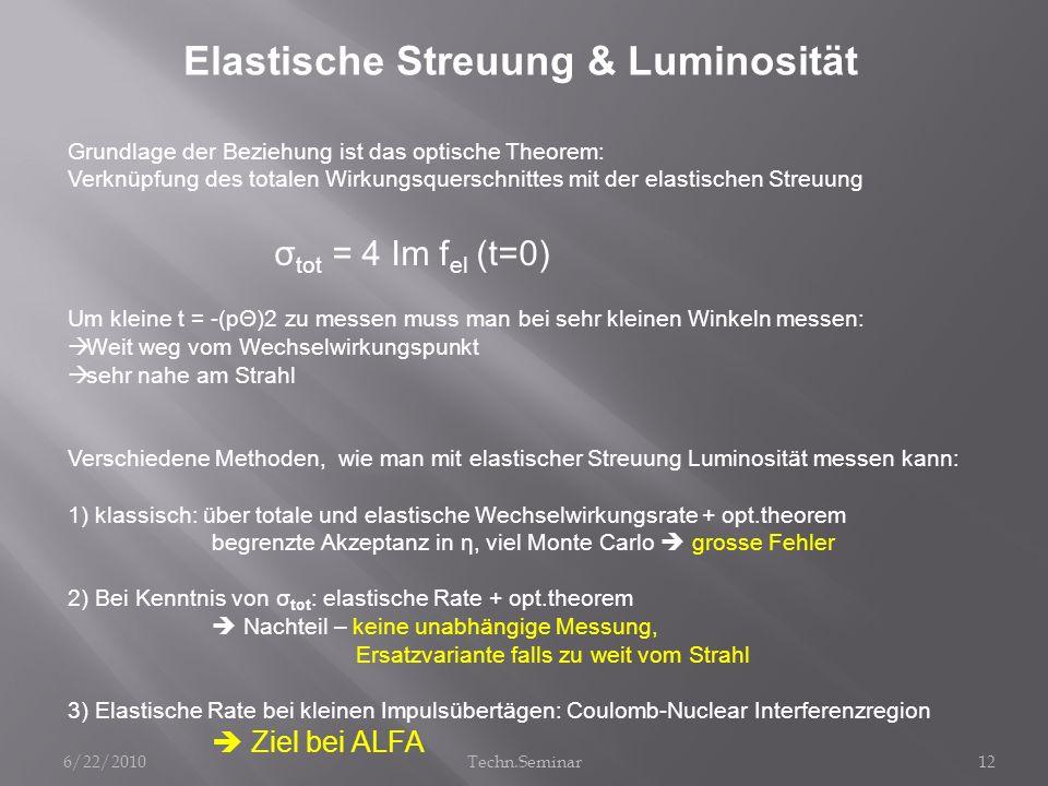 σtot = 4 Im fel (t=0) Elastische Streuung & Luminosität