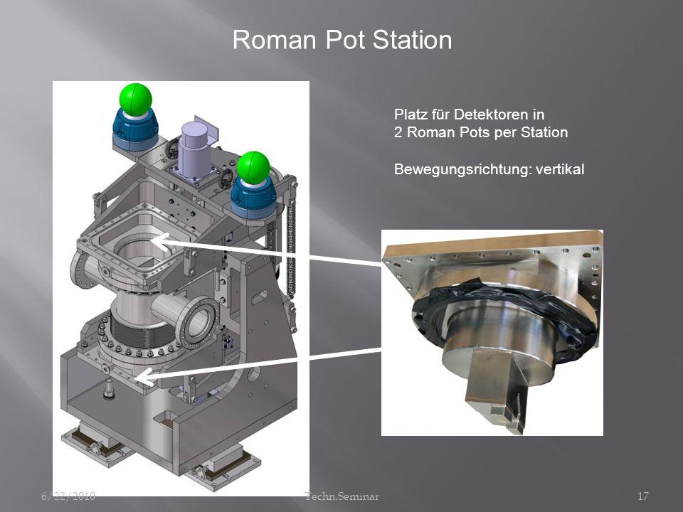 Roman Pot Station Platz für Detektoren in 2 Roman Pots per Station