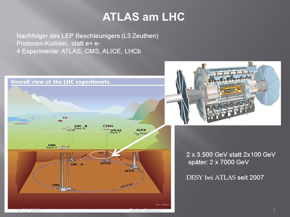 ATLAS am LHC Nachfolger des LEP Beschleunigers (L3 Zeuthen)