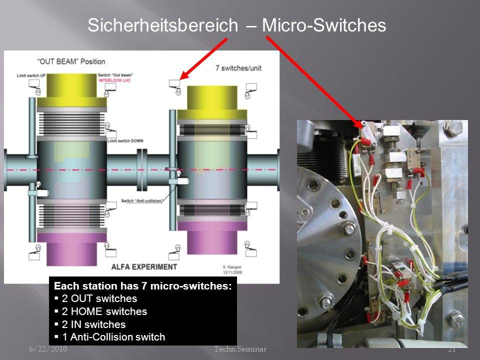 Sicherheitsbereich – Micro-Switches