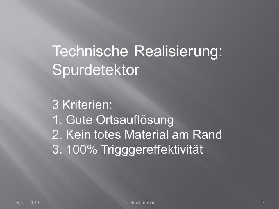 Technische Realisierung: Spurdetektor