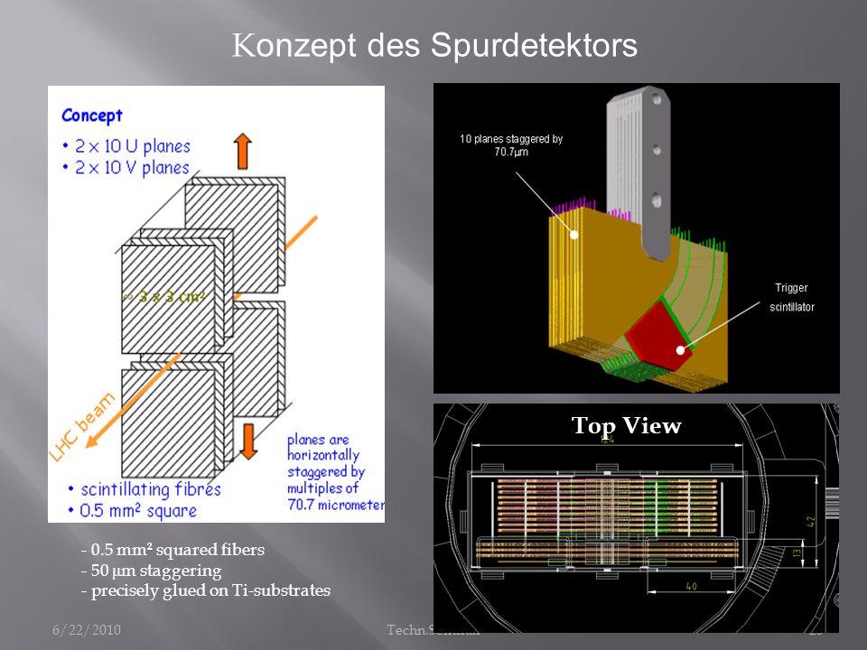Konzept des Spurdetektors