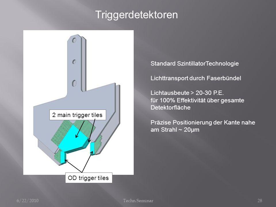 Triggerdetektoren Standard SzintillatorTechnologie