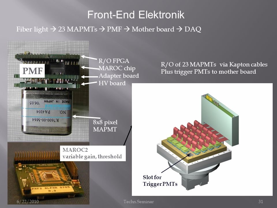Front-End Elektronik PMF