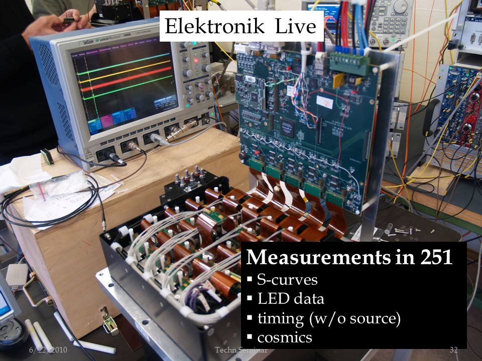 Elektronik Live Measurements in 251 S-curves LED data