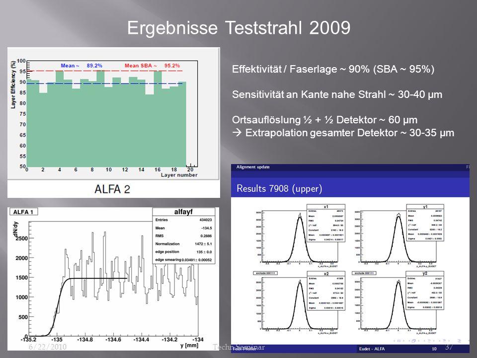 Ergebnisse Teststrahl 2009