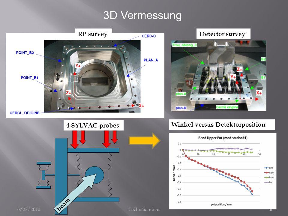 3D Vermessung RP survey Detector survey 4 SYLVAC probes