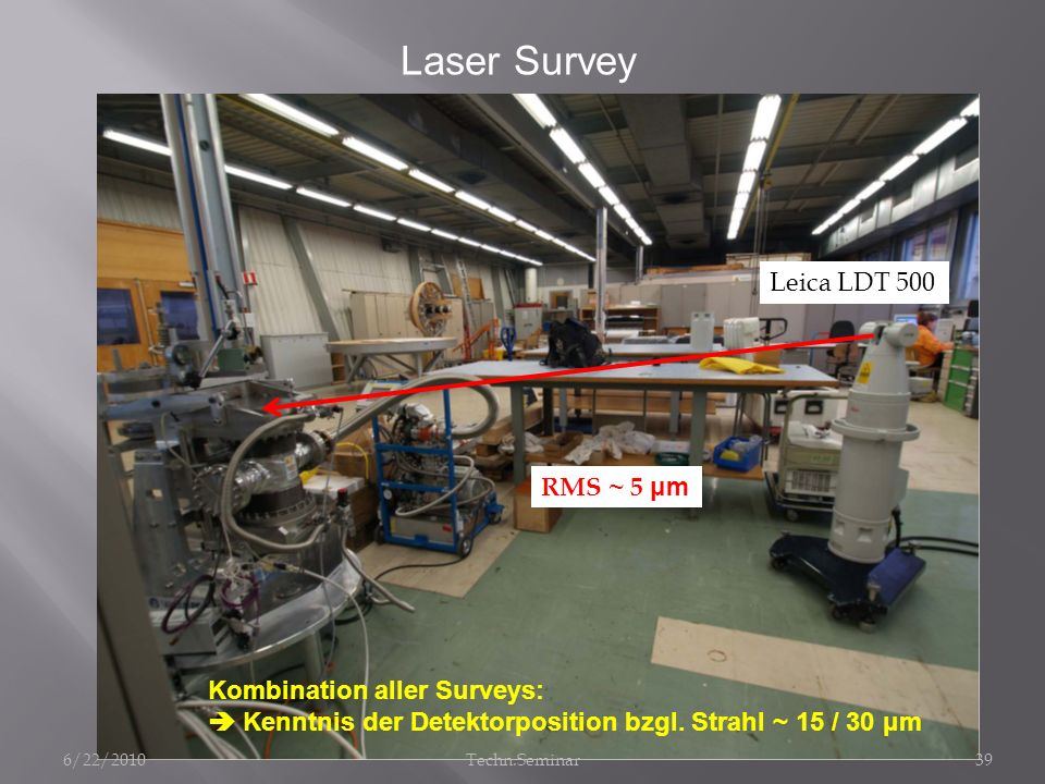 Laser Survey Leica LDT 500 RMS ~ 5 μm Kombination aller Surveys: