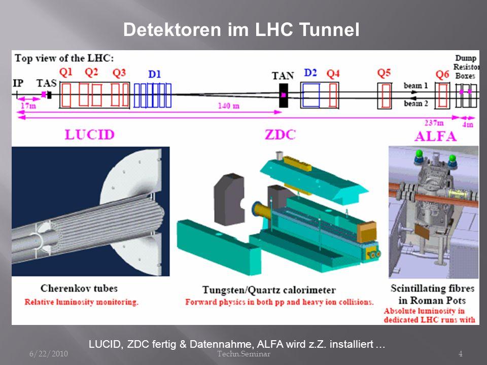 Detektoren im LHC Tunnel