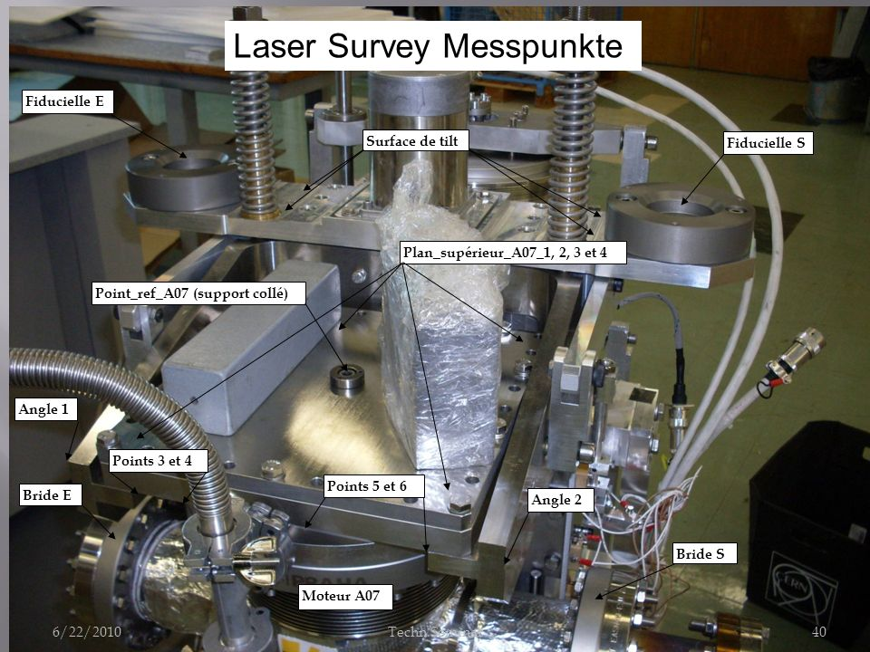 Laser Survey Messpunkte