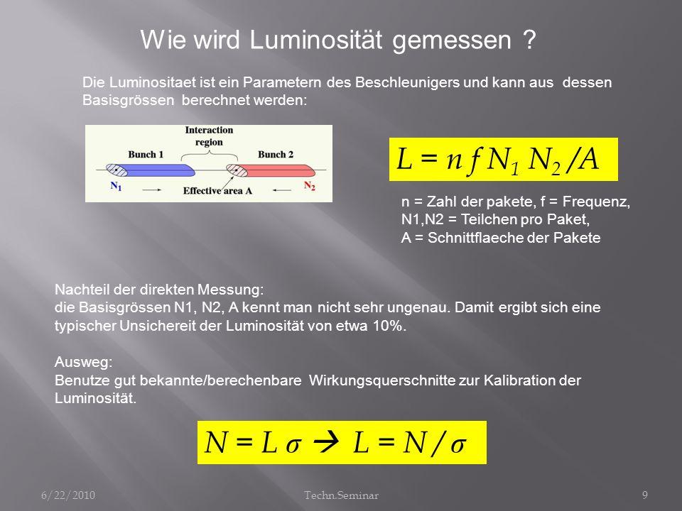 L = n f N1 N2 /A N = L σ  L = N / σ Wie wird Luminosität gemessen