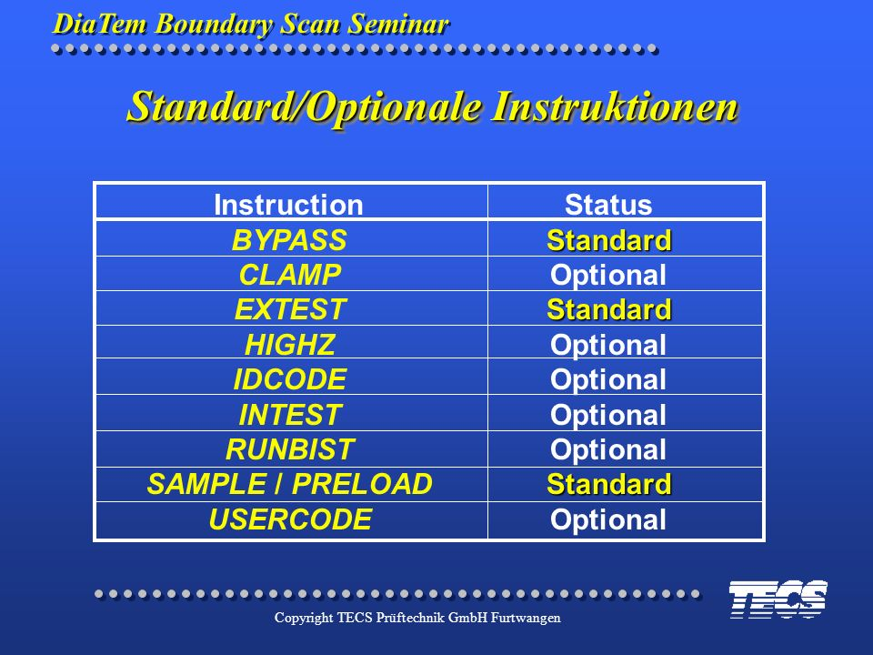 Standard/Optionale Instruktionen