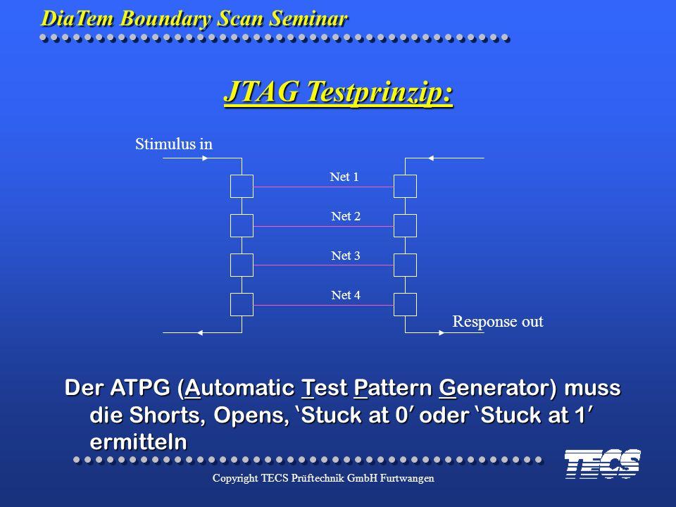 JTAG Testprinzip:Stimulus in. Response out. Net 1. Net 2. Net 3. Net 4.