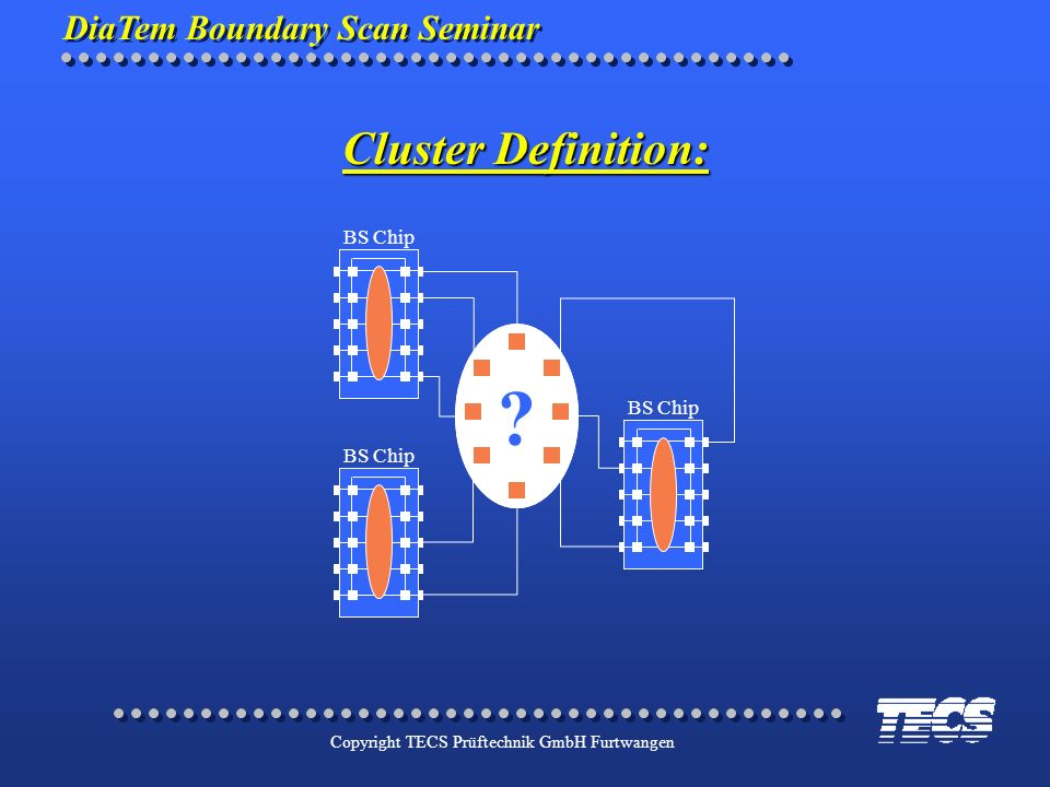 Cluster Definition: BS Chip BS Chip BS Chip