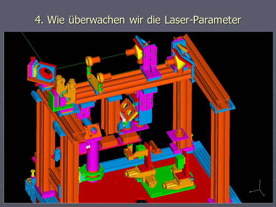 4. Wie überwachen wir die Laser-Parameter