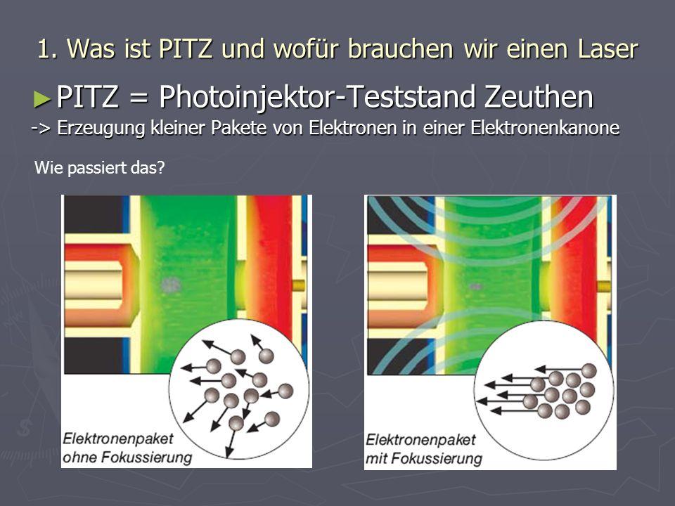 1. Was ist PITZ und wofür brauchen wir einen Laser