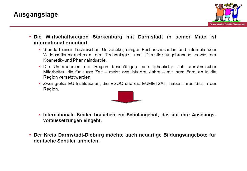 Ausgangslage Die Wirtschaftsregion Starkenburg mit Darmstadt in seiner Mitte ist international orientiert.