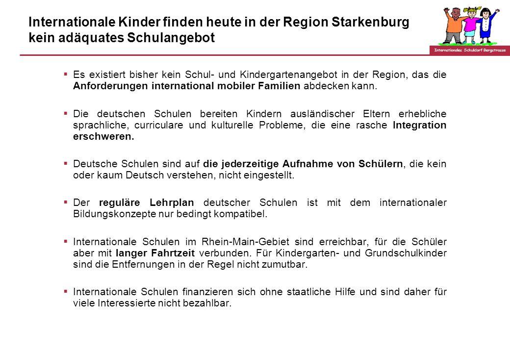 Internationale Kinder finden heute in der Region Starkenburg kein adäquates Schulangebot