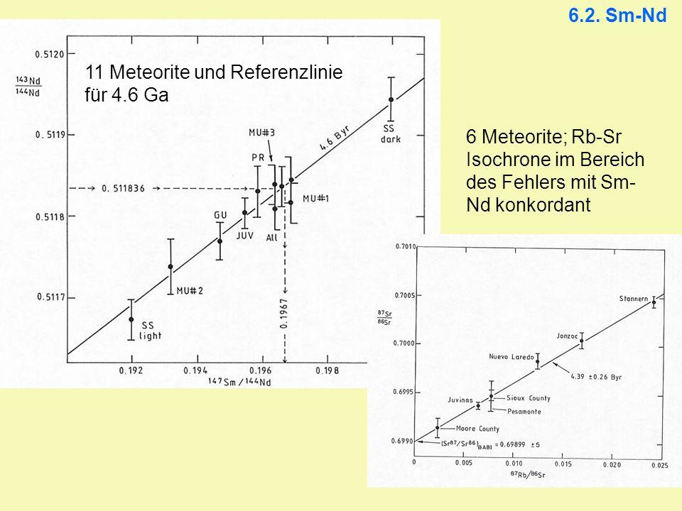 6.2. Sm-Nd 11 Meteorite und Referenzlinie für 4.6 Ga.