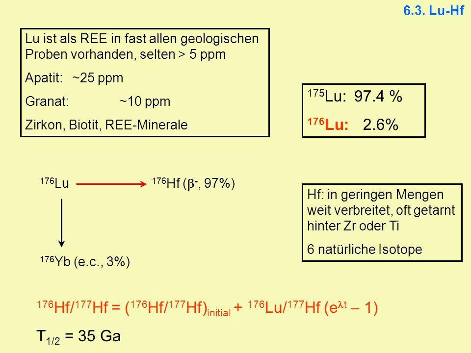 176Hf/177Hf = (176Hf/177Hf)initial + 176Lu/177Hf (elt – 1)