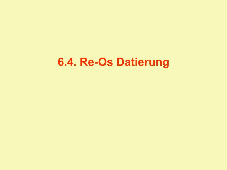 6.4. Re-Os Datierung