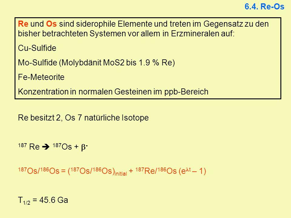 6.4. Re-Os Re und Os sind siderophile Elemente und treten im Gegensatz zu den bisher betrachteten Systemen vor allem in Erzmineralen auf: