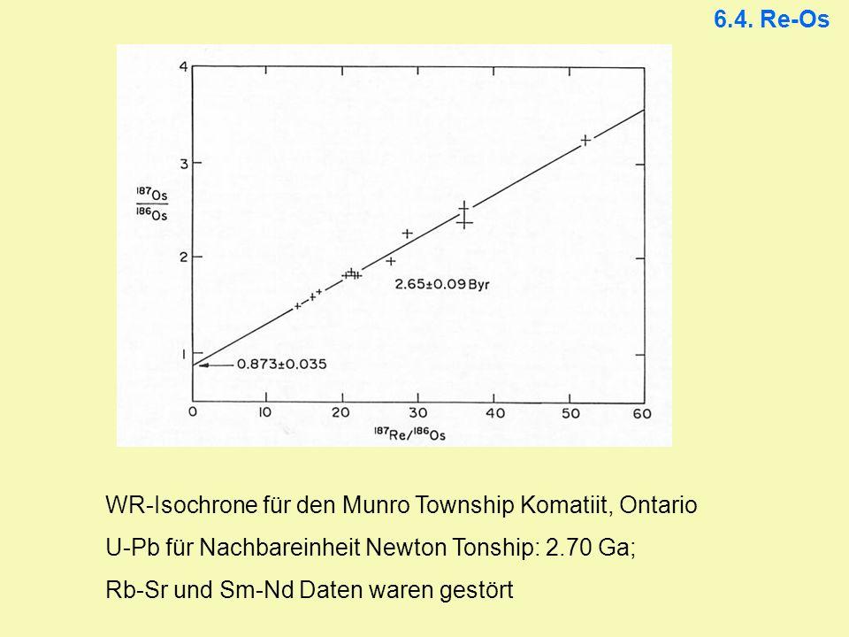 6.4. Re-Os WR-Isochrone für den Munro Township Komatiit, Ontario. U-Pb für Nachbareinheit Newton Tonship: 2.70 Ga;